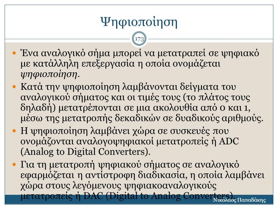 Μετατροπή αναλογικού σήματος σε ψηφιακό Νικόλαος Παπαδάκης 174