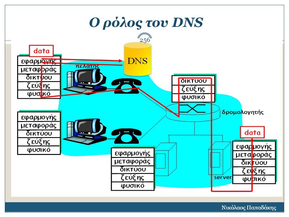 Ο ρόλος του DNS Νικόλαος Παπαδάκης 256