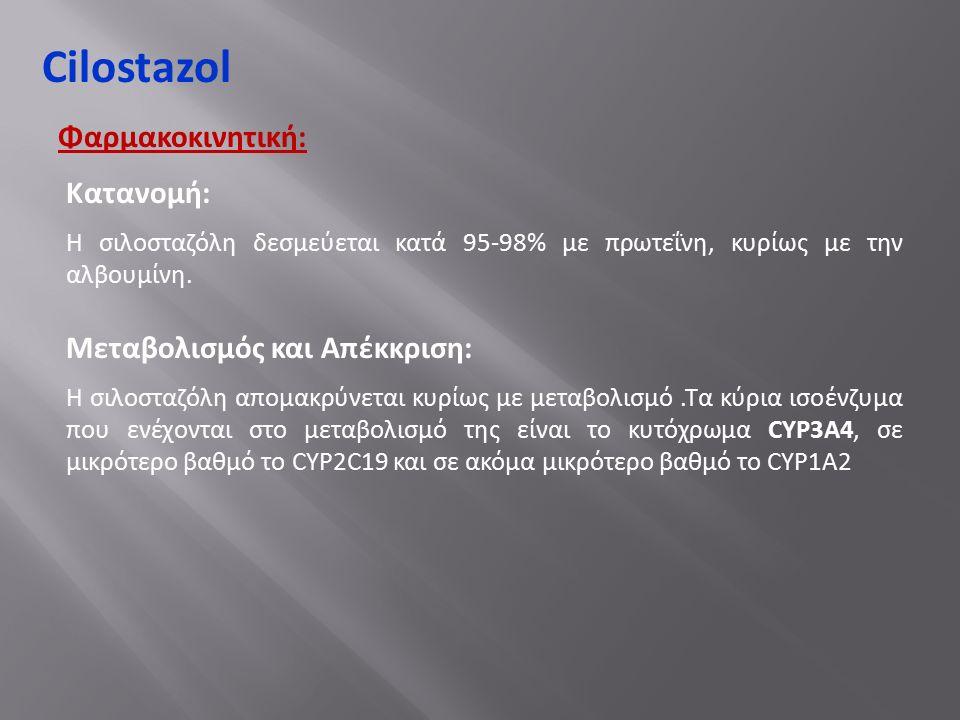 Cilostazol Φαρμακοκινητική: Κατανομή: Η σιλοσταζόλη δεσμεύεται κατά 95-98% με πρωτεΐνη, κυρίως με την αλβουμίνη.