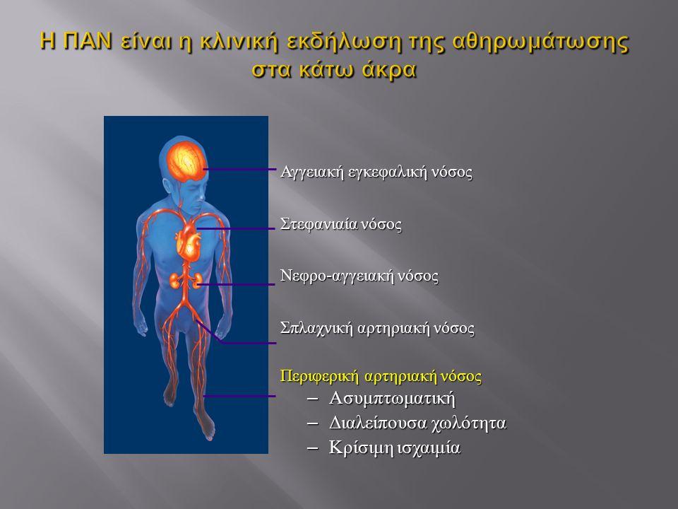 Αγγειακή εγκεφαλική νόσος Στεφανιαία νόσος Νεφρο - αγγειακή νόσος Σπλαχνική αρτηριακή νόσος Περιφερική αρτηριακή νόσος – Ασυμπτωματική – Διαλείπουσα χωλότητα – Κρίσιμη ισχαιμία