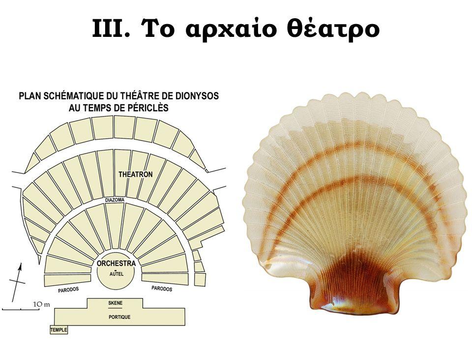 III. Το αρχαίο θέατρο