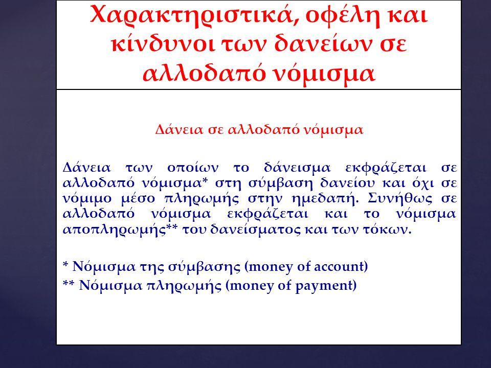Δάνεια σε αλλοδαπό νόμισμα Δάνεια των οποίων το δάνεισμα εκφράζεται σε αλλοδαπό νόμισμα* στη σύμβαση δανείου και όχι σε νόμιμο μέσο πληρωμής στην ημεδαπή.