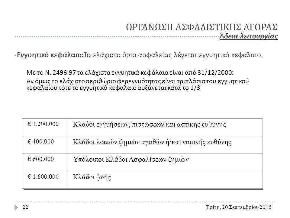 ΟΡΓΑΝΩΣΗ ΑΣΦΑΛΙΣΤΙΚΗΣ ΑΓΟΡΑΣ Τρίτη, 20 Σεπτεμβρίου 201622 Άδεια λειτουργίας Εγγυητικό κεφάλαιο : Το ελάχιστο όριο ασφαλείας λέγεται εγγυητικό κεφάλαιο.