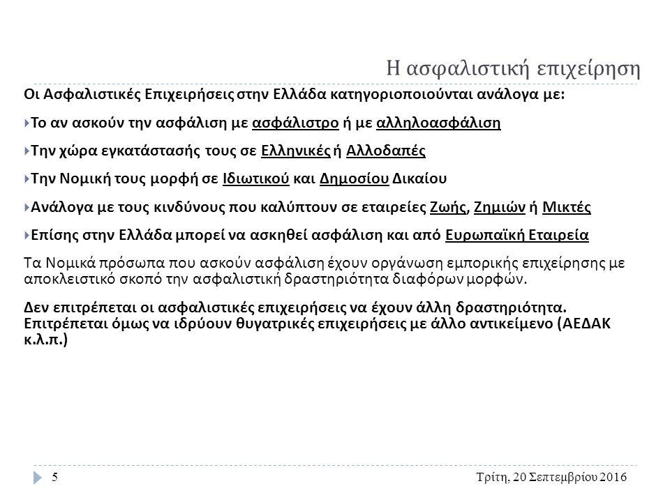 Η ασφαλιστική επιχείρηση Τρίτη, 20 Σεπτεμβρίου 20165 Οι Ασφαλιστικές Επιχειρήσεις στην Ελλάδα κατηγοριοποιούνται ανάλογα με :  Το αν ασκούν την ασφάλιση με ασφάλιστρο ή με αλληλοασφάλιση  Την χώρα εγκατάστασής τους σε Ελληνικές ή Αλλοδαπές  Την Νομική τους μορφή σε Ιδιωτικού και Δημοσίου Δικαίου  Ανάλογα με τους κινδύνους που καλύπτουν σε εταιρείες Ζωής, Ζημιών ή Μικτές  Επίσης στην Ελλάδα μπορεί να ασκηθεί ασφάλιση και από Ευρωπαϊκή Εταιρεία Τα Νομικά πρόσωπα που ασκούν ασφάλιση έχουν οργάνωση εμπορικής επιχείρησης με αποκλειστικό σκοπό την ασφαλιστική δραστηριότητα διαφόρων μορφών.