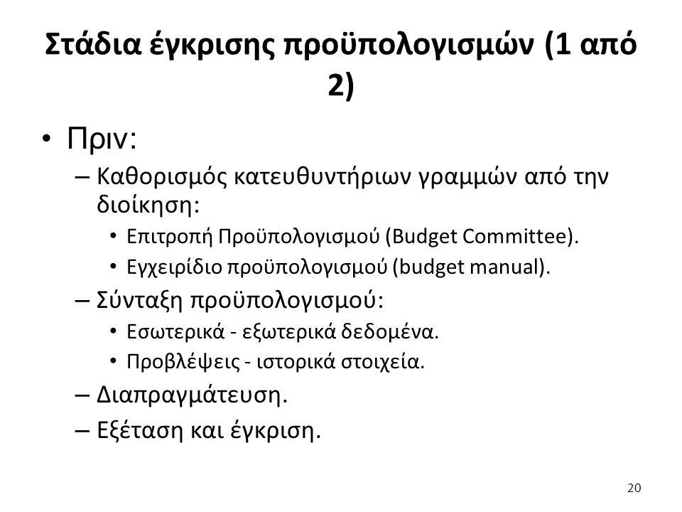 Στάδια έγκρισης προϋπολογισμών (1 από 2) Πριν: – Καθορισμός κατευθυντήριων γραμμών από την διοίκηση: Επιτροπή Προϋπολογισμού (Budget Committee).