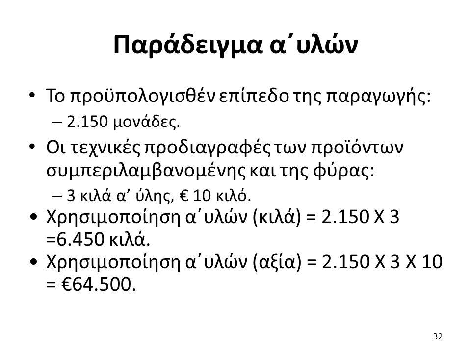 Παράδειγμα α΄υλών Το προϋπολογισθέν επίπεδο της παραγωγής: – 2.150 μονάδες.