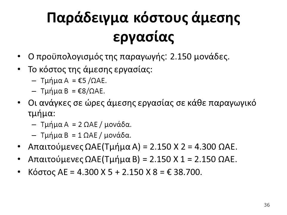 Παράδειγμα κόστους άμεσης εργασίας Ο προϋπολογισμός της παραγωγής : 2.150 μονάδες.