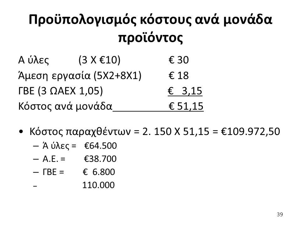 Προϋπολογισμός κόστους ανά μονάδα προϊόντος Α ύλες (3 Χ €10)€ 30 Άμεση εργασία (5Χ2+8Χ1)€ 18 ΓΒΕ (3 ΩΑΕΧ 1,05) € 3,15 Κόστος ανά μονάδα € 51,15 Κόστος παραχθέντων = 2.