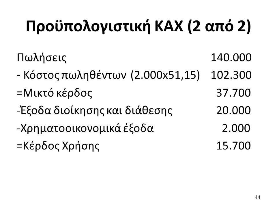Προϋπολογιστική ΚΑΧ (2 από 2) Πωλήσεις 140.000 - Κόστος πωληθέντων (2.000x51,15) 102.300 =Μικτό κέρδος 37.700 -Έξοδα διοίκησης και διάθεσης 20.000 -Χρηματοοικονομικά έξοδα 2.000 =Κέρδος Χρήσης 15.700 44