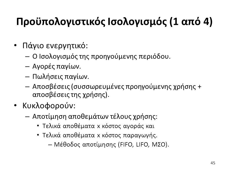 Προϋπολογιστικός Ισολογισμός (1 από 4) Πάγιο ενεργητικό: – Ο Ισολογισμός της προηγούμενης περιόδου.