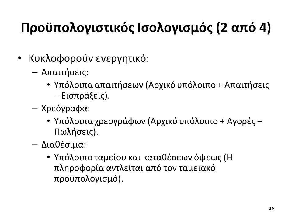 Προϋπολογιστικός Ισολογισμός (2 από 4) Κυκλοφορούν ενεργητικό: – Απαιτήσεις: Υπόλοιπα απαιτήσεων (Αρχικό υπόλοιπο + Απαιτήσεις – Εισπράξεις).