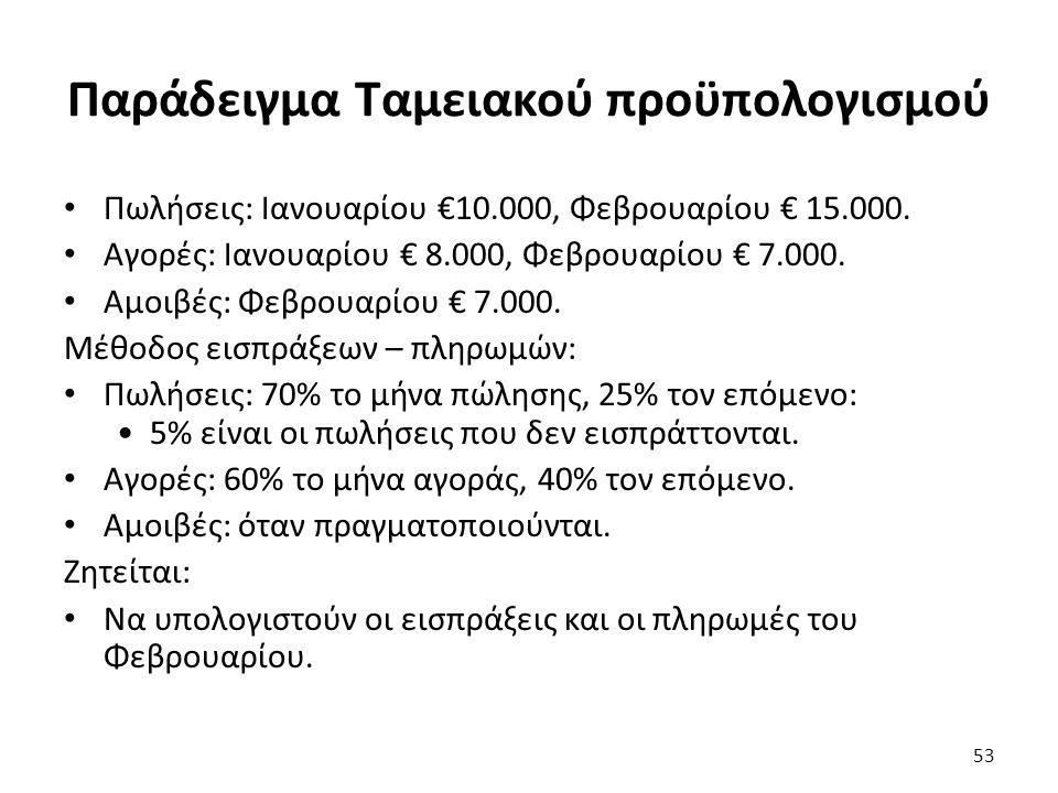 Παράδειγμα Ταμειακού προϋπολογισμού Πωλήσεις: Ιανουαρίου €10.000, Φεβρουαρίου € 15.000.