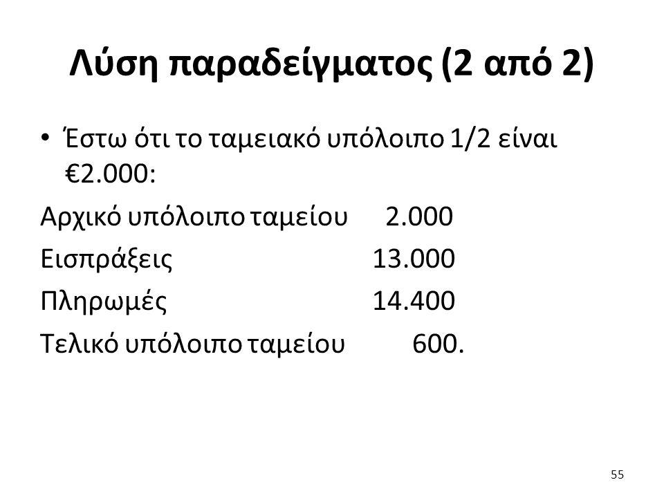 Λύση παραδείγματος (2 από 2) Έστω ότι το ταμειακό υπόλοιπο 1/2 είναι €2.000: Αρχικό υπόλοιπο ταμείου 2.000 Εισπράξεις13.000 Πληρωμές14.400 Τελικό υπόλοιπο ταμείου 600.