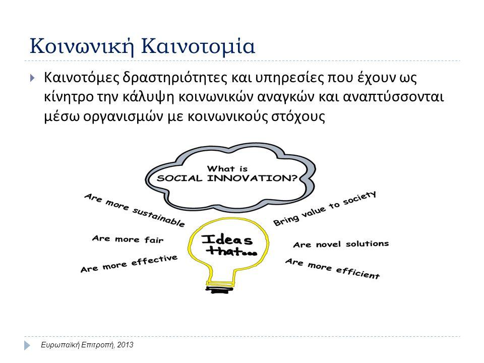 Κοινωνική Καινοτομία  Καινοτόμες δραστηριότητες και υπηρεσίες που έχουν ως κίνητρο την κάλυψη κοινωνικών αναγκών και αναπτύσσονται μέσω οργανισμών με κοινωνικούς στόχους Ευρωπαϊκή Επιτροπή, 2013