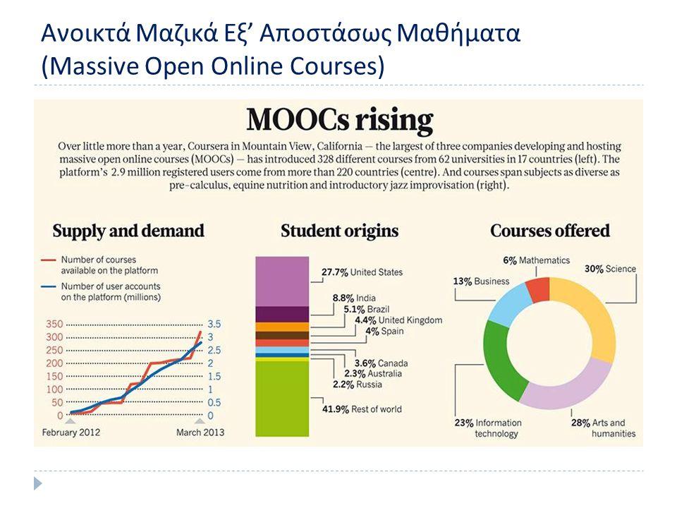 Ανοικτά Μαζικά Εξ' Αποστάσως Μαθήματα (Massive Open Online Courses)