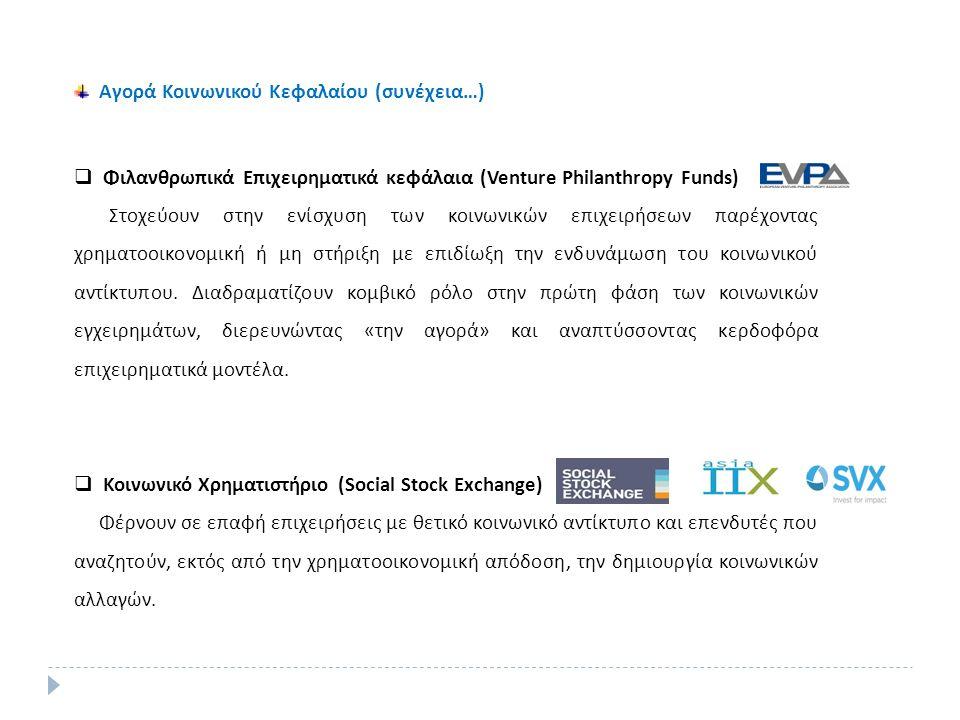 Αγορά Κοινωνικού Κεφαλαίου (συνέχεια…)  Φιλανθρωπικά Επιχειρηματικά κεφάλαια (Venture Philanthropy Funds) Στοχεύουν στην ενίσχυση των κοινωνικών επιχειρήσεων παρέχοντας χρηματοοικονομική ή μη στήριξη με επιδίωξη την ενδυνάμωση του κοινωνικού αντίκτυπου.