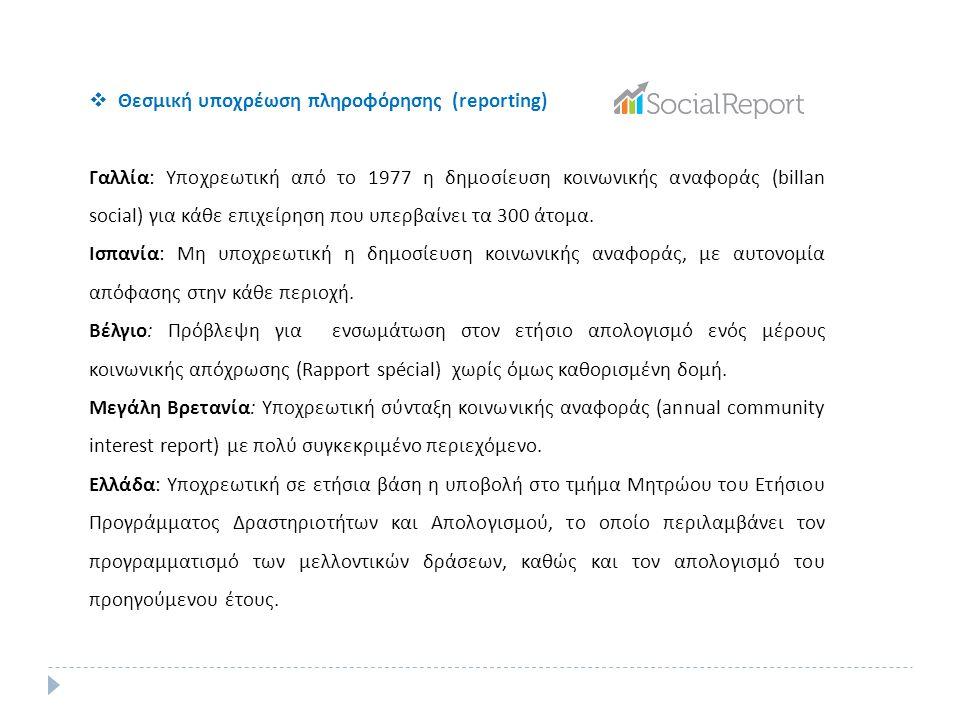  Θεσμική υποχρέωση πληροφόρησης (reporting) Γαλλία: Yποχρεωτική από το 1977 η δημοσίευση κοινωνικής αναφοράς (billan social) για κάθε επιχείρηση που υπερβαίνει τα 300 άτομα.