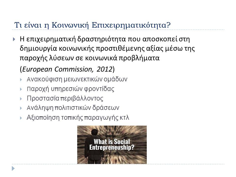 Κατανομή κοινωνικών επιχειρήσεων ανά περιφέρεια της Ελλάδας Σύνολο Κοιν.Σ.Επ. 414