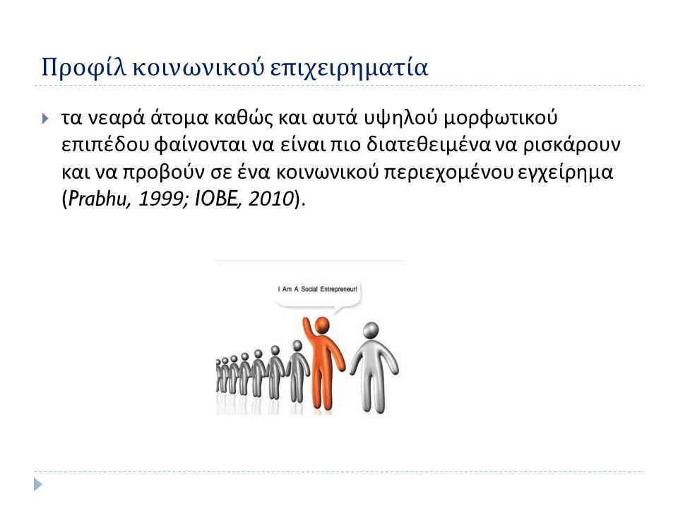 Διαδικασία της κοινωνικής καινοτομίας (BEPA, 2010) 1.
