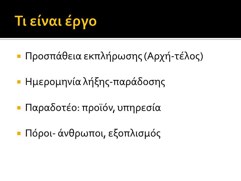  Προσπάθεια εκπλήρωσης (Αρχή-τέλος)  Ημερομηνία λήξης-παράδοσης  Παραδοτέο: προϊόν, υπηρεσία  Πόροι- άνθρωποι, εξοπλισμός