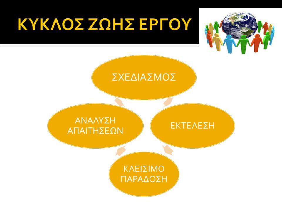  ΟΛΙΚΗ ΔΙΟΙΚΗΣΗ ΕΡΓΟΥ (PROJECT INTEGRATION MANAGEMENT)  ΣΤΟΧΟΘΕΤΗΣΗ (PROJECT SCOPE MANAGEMENT)  ΔΙΑΧΕΙΡΙΣΗ ΧΡΟΝΟΥ (TIME MANAGEMENT)  ΔΙΑΧΕΙΡΙΣΗ ΚΟΣΤΟΥΣ (PROJECT COST MANAGEMENT)  ΔΙΑΧΕΙΡΙΣΗ ΠΟΙΟΤΗΤΑΣ (PROJECT QUALITY MANAGEMENT)  ΔΙΑΧΕΙΡΙΣΗ ΑΝΘΡΩΠΙΝΩΝ ΠΟΡΩΝ (PROJECT HUMAN RESOURCE MANAGEMENT)  ΕΠΙΚΟΙΝΩΝΙΑ (PROJECT COMMUNICATION MANAGEMENT)