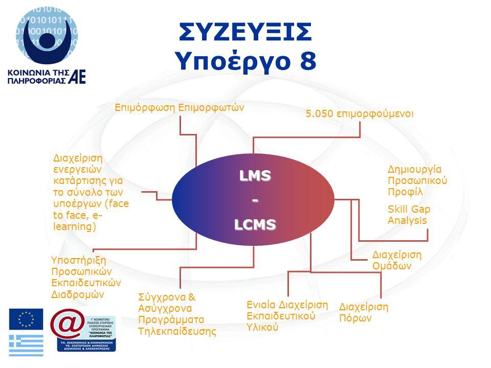 ΣΥΖΕΥΞΙΣ Υποέργο 8 LMS-LCMS Διαχείριση ενεργειών κατάρτισης για το σύνολο των υποέργων (face to face, e- learning) Υποστήριξη Προσωπικών Εκπαιδευτικών Διαδρομών Σύγχρονα & Ασύγχρονα Προγράμματα Τηλεκπαίδευσης Ενιαία Διαχείριση Εκπαιδευτικού Υλικού Διαχείριση Πόρων Δημιουργία Προσωπικού Προφίλ Skill Gap Analysis Διαχείριση Ομάδων Επιμόρφωση Επιμορφωτών 5.050 επιμορφούμενοι