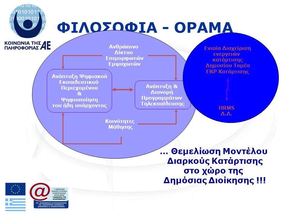 ΦΙΛΟΣΟΦΙΑ - ΟΡΑΜΑ … Θεμελίωση Μοντέλου Διαρκούς Κατάρτισης στο χώρο της Δημόσιας Διοίκησης !!.