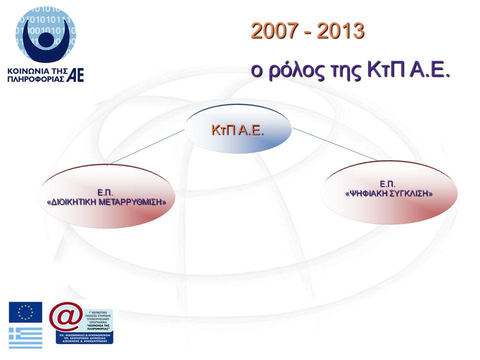 2007 - 2013 ο ρόλος της ΚτΠ Α.Ε. Ε.Π. «ΔΙΟΙΚΗΤΙΚΗ ΜΕΤΑΡΡΥΘΜΙΣΗ» ΚτΠ Α.Ε. Ε.Π. «ΨΗΦΙΑΚΗ ΣΥΓΚΛΙΣΗ»
