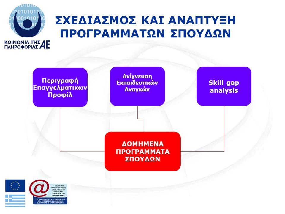 ΥΛΠΗΣΔΕΔ - ΑΝΤΙΚΕΙΜΕΝΟ ΤΟΥ ΕΡΓΟΥ ΙΙ: Διαχείριση Ενιαίων Προγραμμάτων Σπουδών.