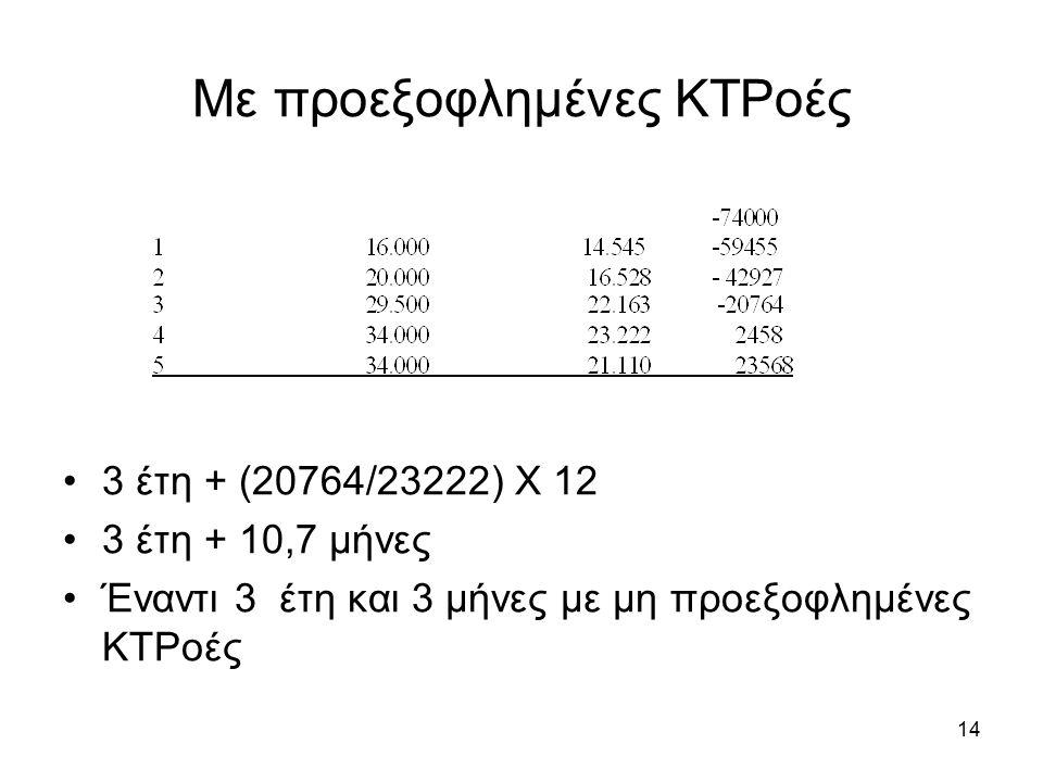 14 Με προεξοφλημένες ΚΤΡοές 3 έτη + (20764/23222) Χ 12 3 έτη + 10,7 μήνες Έναντι 3 έτη και 3 μήνες με μη προεξοφλημένες ΚΤΡοές