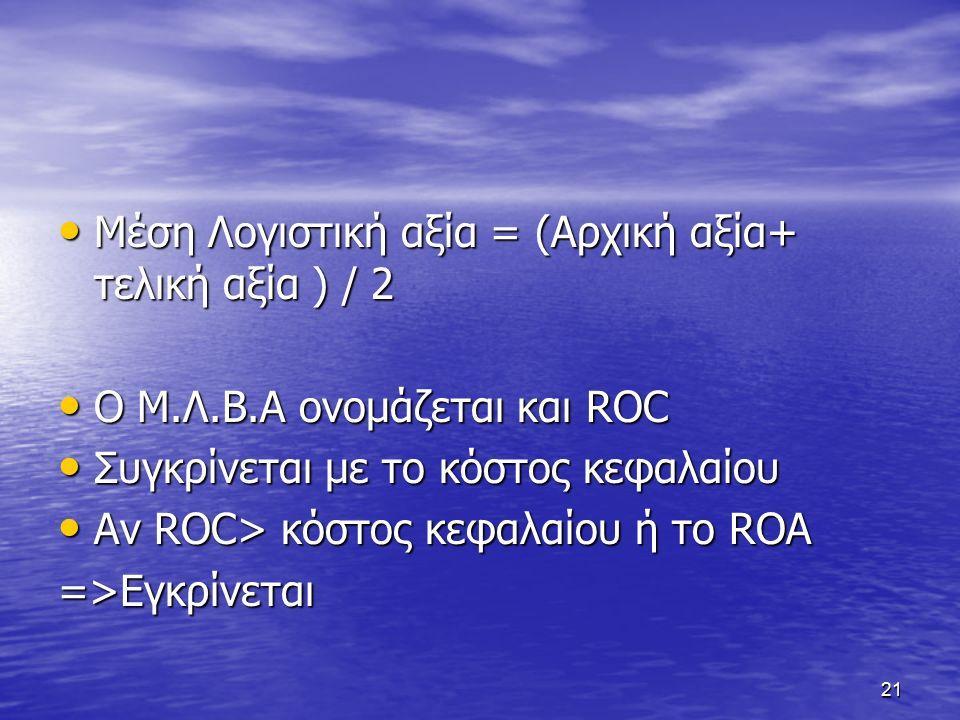 21 Μέση Λογιστική αξία = (Αρχική αξία+ τελική αξία ) / 2 Μέση Λογιστική αξία = (Αρχική αξία+ τελική αξία ) / 2 Ο Μ.Λ.Β.Α ονομάζεται και ROC Ο Μ.Λ.Β.Α ονομάζεται και ROC Συγκρίνεται με το κόστος κεφαλαίου Συγκρίνεται με το κόστος κεφαλαίου Αν ROC> κόστος κεφαλαίου ή το RΟΑ Αν ROC> κόστος κεφαλαίου ή το RΟΑ=>Εγκρίνεται