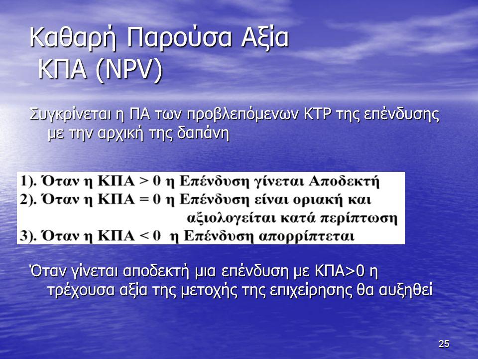 25 Καθαρή Παρούσα Αξία ΚΠΑ (NPV) Συγκρίνεται η ΠΑ των προβλεπόμενων ΚΤΡ της επένδυσης με την αρχική της δαπάνη Όταν γίνεται αποδεκτή μια επένδυση με ΚΠΑ>0 η τρέχουσα αξία της μετοχής της επιχείρησης θα αυξηθεί