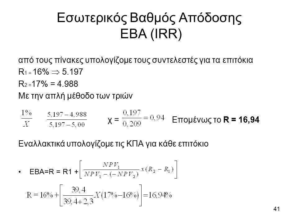 41 Εσωτερικός Βαθμός Απόδοσης ΕΒΑ (IRR) από τους πίνακες υπολογίζομε τους συντελεστές για τα επιτόκια R 1 = 16%  5.197 R 2 = 17% = 4.988 Με την απλή μέθοδο των τριών χ = Επομένως το R = 16,94 Εναλλακτικά υπολογίζομε τις ΚΠΑ για κάθε επιτόκιο ΕΒΑ=R = R1 +