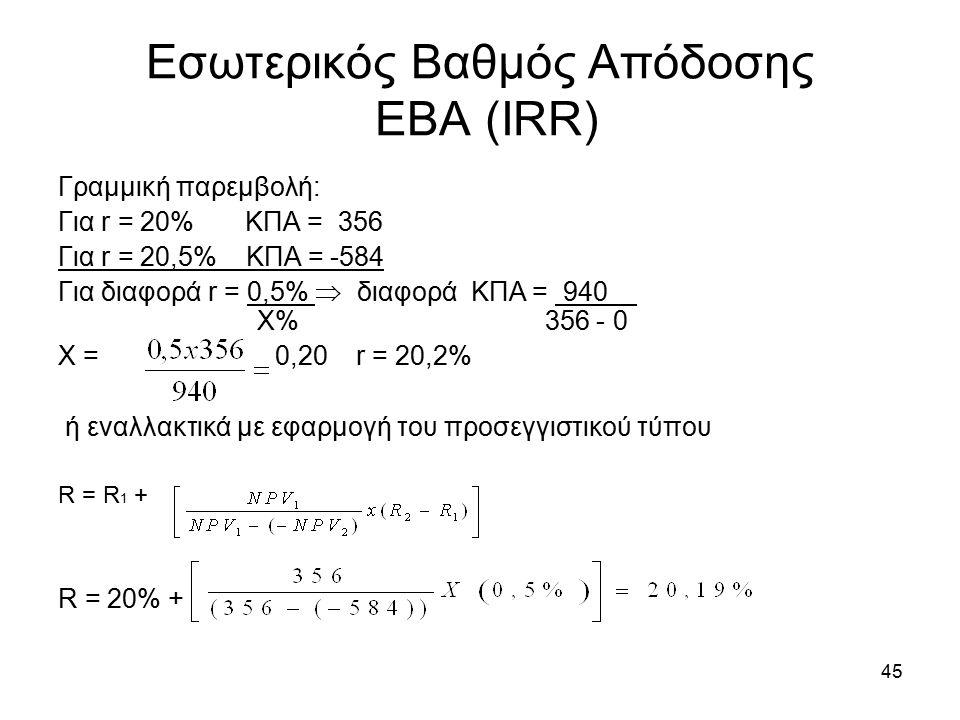 45 Εσωτερικός Βαθμός Απόδοσης ΕΒΑ (IRR) Γραμμική παρεμβολή: Για r = 20% ΚΠΑ = 356 Για r = 20,5% ΚΠΑ = -584 Για διαφορά r = 0,5%  διαφορά ΚΠΑ = 940 Χ% 356 - 0 Χ = 0,20 r = 20,2% ή εναλλακτικά με εφαρμογή του προσεγγιστικού τύπου R = R 1 + R = 20% +