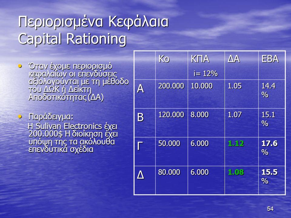 54 Περιορισμένα Κεφάλαια Capital Rationing Όταν έχομε περιορισμό κεφαλαίων οι επενδύσεις αξιολογούνται με τη μέθοδο του ΔΩΚ ή Δείκτη Αποδοτικότητας (ΔΑ) Όταν έχομε περιορισμό κεφαλαίων οι επενδύσεις αξιολογούνται με τη μέθοδο του ΔΩΚ ή Δείκτη Αποδοτικότητας (ΔΑ) Παράδειγμα: Παράδειγμα: Η Sulivan Electronics έχει 200.000$ Η διοίκηση έχει υπόψη της τα ακόλουθα επενδυτικά σχέδια Η Sulivan Electronics έχει 200.000$ Η διοίκηση έχει υπόψη της τα ακόλουθα επενδυτικά σχέδια Κο KΠΑ i= 12% i= 12%ΔΑΕΒΑ Α200.00010.0001.05 14.4 % Β120.0008.0001.07 15.1 % Γ50.0006.0001.12 17.6 % Δ80.0006.0001.08 15.5 %