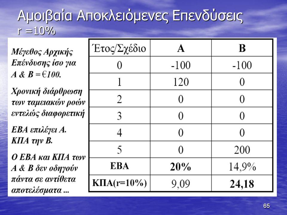 65 Αμοιβαία Αποκλειόμενες Επενδύσεις r =10%