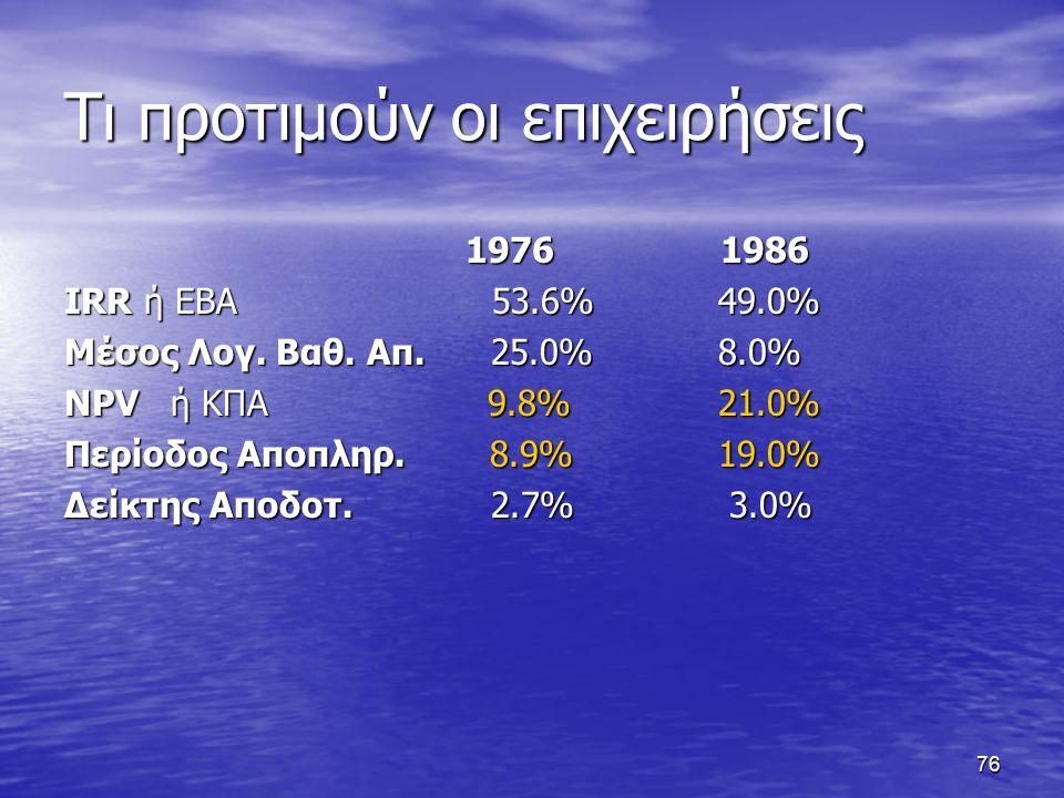 76 Τι προτιμούν οι επιχειρήσεις 1976 1986 1976 1986 IRR ή ΕΒΑ 53.6% 49.0% Μέσος Λογ.