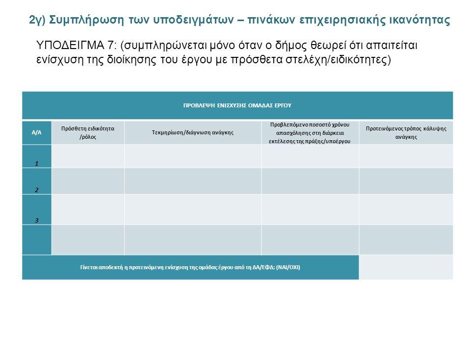 ΠΡΟΒΛΕΨΗ ΕΝΙΣΧΥΣΗΣ ΟΜΑΔΑΣ ΕΡΓΟΥ Α/Α Πρόσθετη ειδικότητα /ρόλος Τεκμηρίωση/διάγνωση ανάγκης Προβλεπόμενο ποσοστό χρόνου απασχόλησης στη διάρκεια εκτέλεσης της πράξης/υποέργου Προτεινόμενος τρόπος κάλυψης ανάγκης 1 2 3 Γίνεται αποδεκτή η προτεινόμενη ενίσχυση της ομάδας έργου από τη ΔΑ/ΕΦΔ; (ΝΑΙ/ΟΧΙ) 2γ) Συμπλήρωση των υποδειγμάτων – πινάκων επιχειρησιακής ικανότητας ΥΠΟΔΕΙΓΜΑ 7: (συμπληρώνεται μόνο όταν ο δήμος θεωρεί ότι απαιτείται ενίσχυση της διοίκησης του έργου με πρόσθετα στελέχη/ειδικότητες)