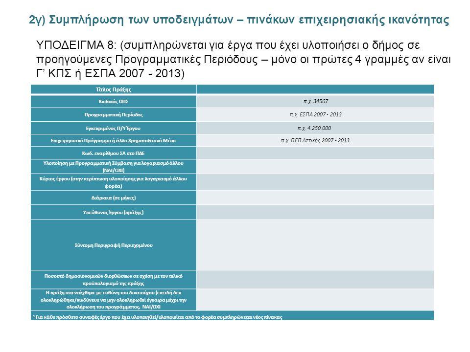 2γ) Συμπλήρωση των υποδειγμάτων – πινάκων επιχειρησιακής ικανότητας ΥΠΟΔΕΙΓΜΑ 8: (συμπληρώνεται για έργα που έχει υλοποιήσει ο δήμος σε προηγούμενες Προγραμματικές Περιόδους – μόνο οι πρώτες 4 γραμμές αν είναι Γ' ΚΠΣ ή ΕΣΠΑ 2007 - 2013) Τίτλος Πράξης Κωδικός ΟΠΣ π.χ.