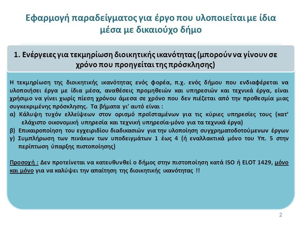 Εφαρμογή παραδείγματος για έργο που υλοποιείται με ίδια μέσα με δικαιούχο δήμο 2 1.