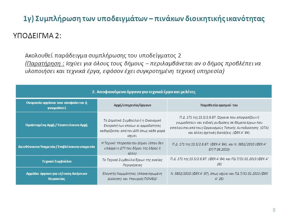 1γ) Συμπλήρωση των υποδειγμάτων – πινάκων διοικητικής ικανότητας 8 ΥΠΟΔΕΙΓΜΑ 2: Ακολουθεί παράδειγμα συμπλήρωσης του υποδείγματος 2 (Παρατήρηση : Ισχύει για όλους τους δήμους – περιλαμβάνεται αν ο δήμος προβλέπει να υλοποιήσει και τεχνικά έργα, εφόσον έχει συγκροτημένη τεχνική υπηρεσία) 2.