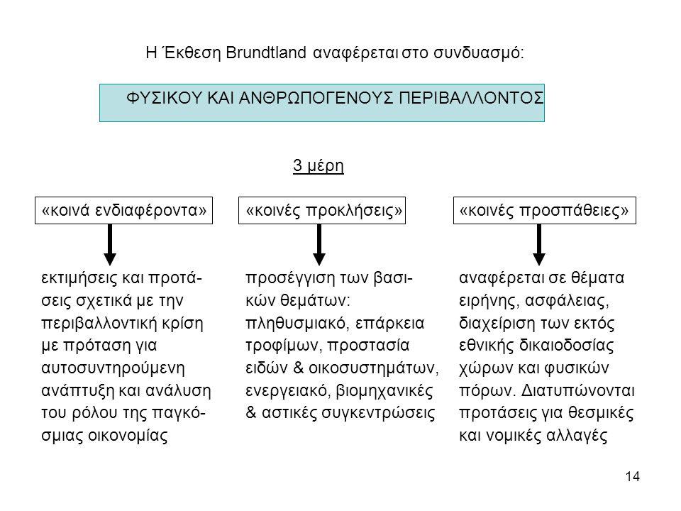 Η Έκθεση Brundtland αναφέρεται στο συνδυασμό: ΦΥΣΙΚΟΥ ΚΑΙ ΑΝΘΡΩΠΟΓΕΝΟΥΣ ΠΕΡΙΒΑΛΛΟΝΤΟΣ 3 μέρη «κοινά ενδιαφέροντα»«κοινές προκλήσεις» «κοινές προσπάθειες» εκτιμήσεις και προτά-προσέγγιση των βασι- αναφέρεται σε θέματα σεις σχετικά με τηνκών θεμάτων: ειρήνης, ασφάλειας, περιβαλλοντική κρίσηπληθυσμιακό, επάρκεια διαχείριση των εκτός με πρόταση για τροφίμων, προστασία εθνικής δικαιοδοσίας αυτοσυντηρούμενηειδών & οικοσυστημάτων, χώρων και φυσικών ανάπτυξη και ανάλυσηενεργειακό, βιομηχανικές πόρων.