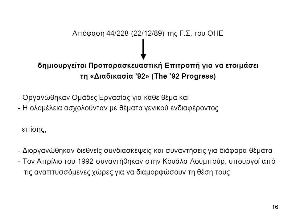 Απόφαση 44/228 (22/12/89) της Γ.Σ.