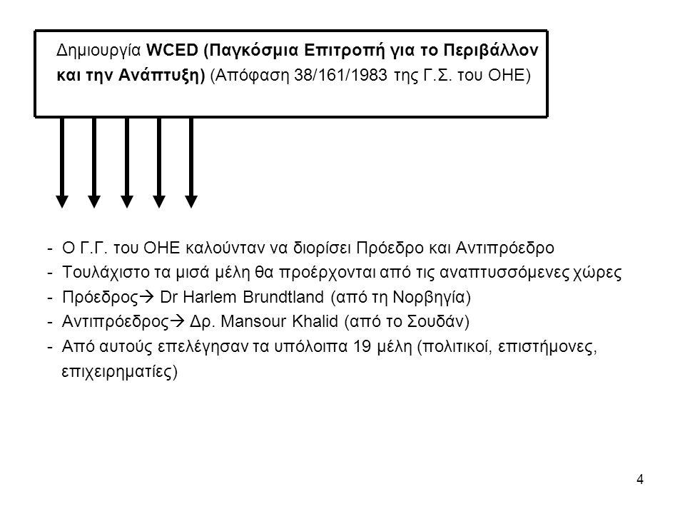 Δημιουργία WCED (Παγκόσμια Επιτροπή για το Περιβάλλον και την Ανάπτυξη) (Απόφαση 38/161/1983 της Γ.Σ.
