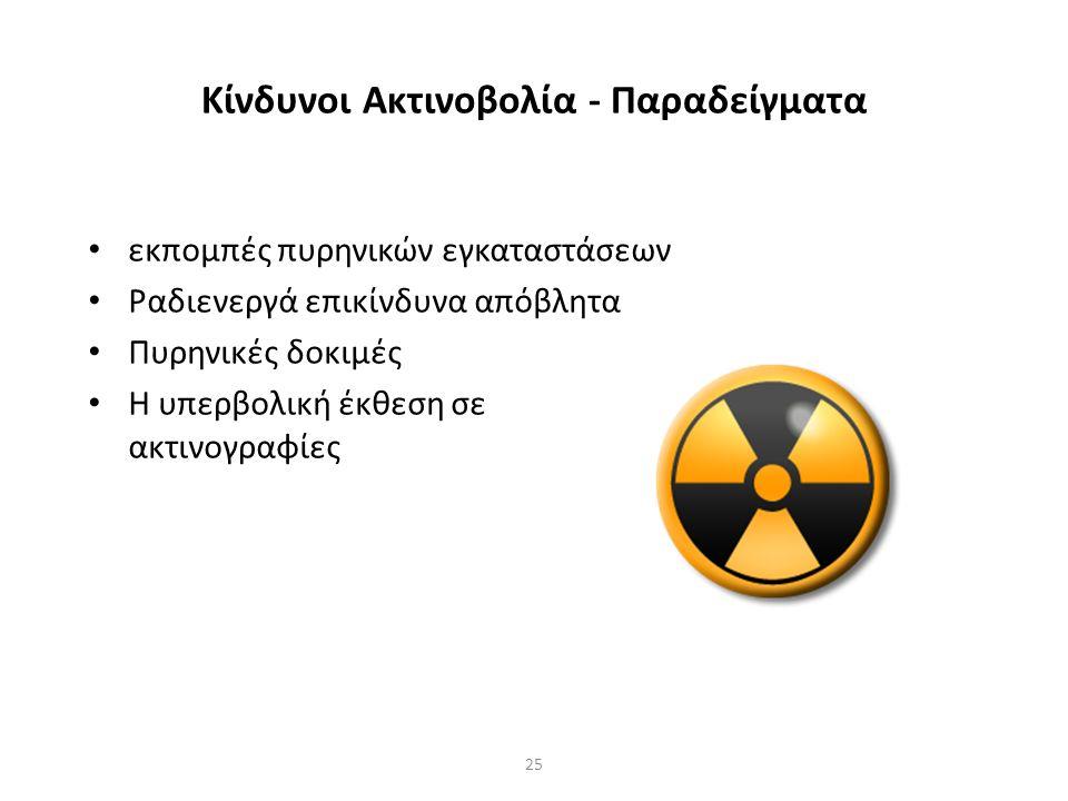 25 Κίνδυνοι Ακτινοβολία - Παραδείγματα εκπομπές πυρηνικών εγκαταστάσεων Ραδιενεργά επικίνδυνα απόβλητα Πυρηνικές δοκιμές Η υπερβολική έκθεση σε ακτινογραφίες