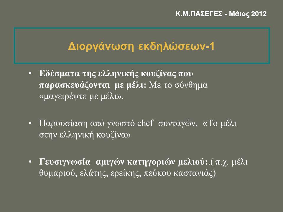 Διοργάνωση εκδηλώσεων-1 Εδέσματα της ελληνικής κουζίνας που παρασκευάζονται με μέλι: Με το σύνθημα «μαγειρέψτε με μέλι».