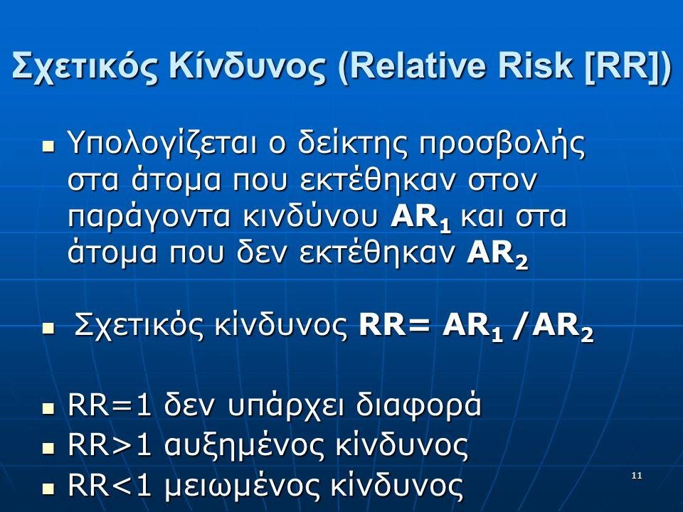 11 Σχετικός Κίνδυνος (Relative Risk [RR]) Υπολογίζεται ο δείκτης προσβολής στα άτομα που εκτέθηκαν στον παράγοντα κινδύνου AR 1 και στα άτομα που δεν εκτέθηκαν AR 2 Υπολογίζεται ο δείκτης προσβολής στα άτομα που εκτέθηκαν στον παράγοντα κινδύνου AR 1 και στα άτομα που δεν εκτέθηκαν AR 2 Σχετικός κίνδυνος RR= AR 1 /AR 2 Σχετικός κίνδυνος RR= AR 1 /AR 2 RR=1 δεν υπάρχει διαφορά RR=1 δεν υπάρχει διαφορά RR>1 αυξημένος κίνδυνος RR>1 αυξημένος κίνδυνος RR<1 μειωμένος κίνδυνος RR<1 μειωμένος κίνδυνος