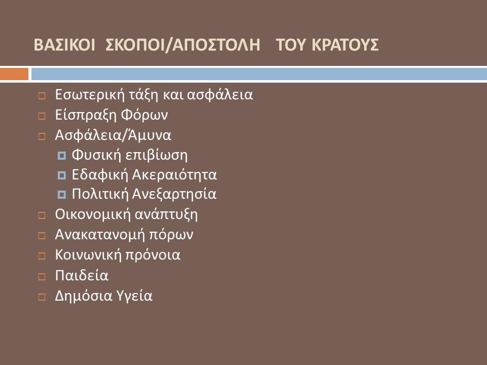ΔΗΜΟΣΙΑ ΔΙΟΙΚΗΣΗ ΟΡΙΣΜΟΣ/ΠΕΡΙΕΧΟΜΕΝΟ