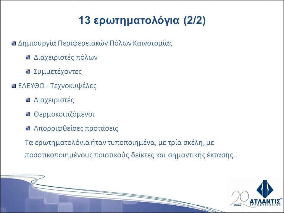Έρευνα πεδίου Συνεχές τηλεφωνικό follow-up των φορέων και παράλληλα επικαιροποίηση στοιχείων επικοινωνίας Μαζική αποστολή ηλεκτρονικών υπενθυμίσεων: 30/3, 30/4 και 30/6 Παράταση περιόδου διεξαγωγής της έρευνας ως τις 31/10