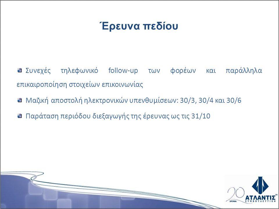Παρακολούθηση Προγραμμάτων (2) Υπάρχουν τέσσερις προσεγγίσεις που θα μπορούσαν να επιλεγούν για την παρακολούθηση ενός προγράμματος:  Ετήσια παρακολούθηση μέσω Παγκόσμιων Δεικτών Παραγωγής και Επιπτώσεων.